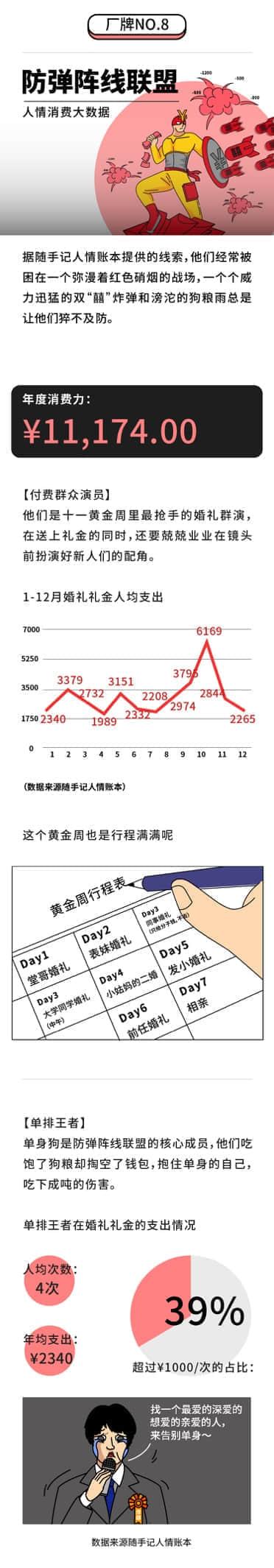 /Users/shaojuanhuang/Desktop/大数据报告V2/厂牌/厂牌-08-防弹阵线联盟.jpeg